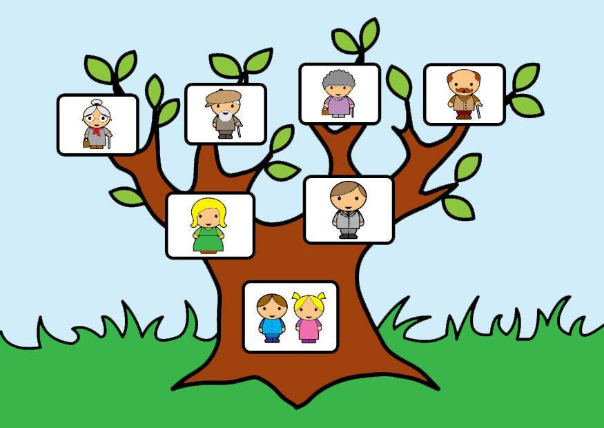 Открытку, моя родословная картинки дерево схема
