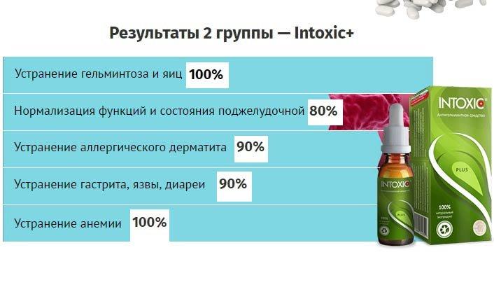 лекарство от паразитов капли