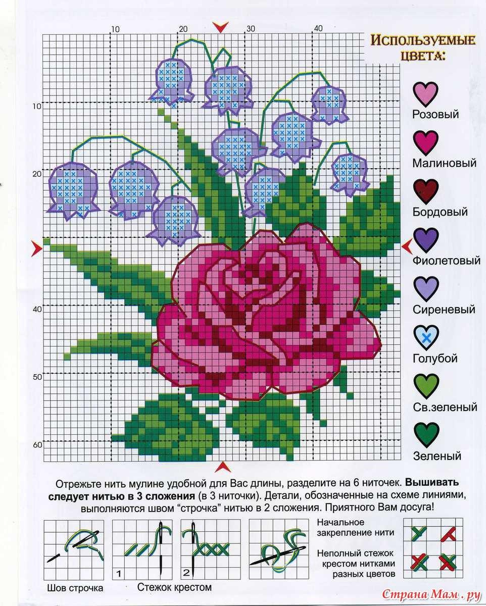 Схема для вышитой открытки цветы