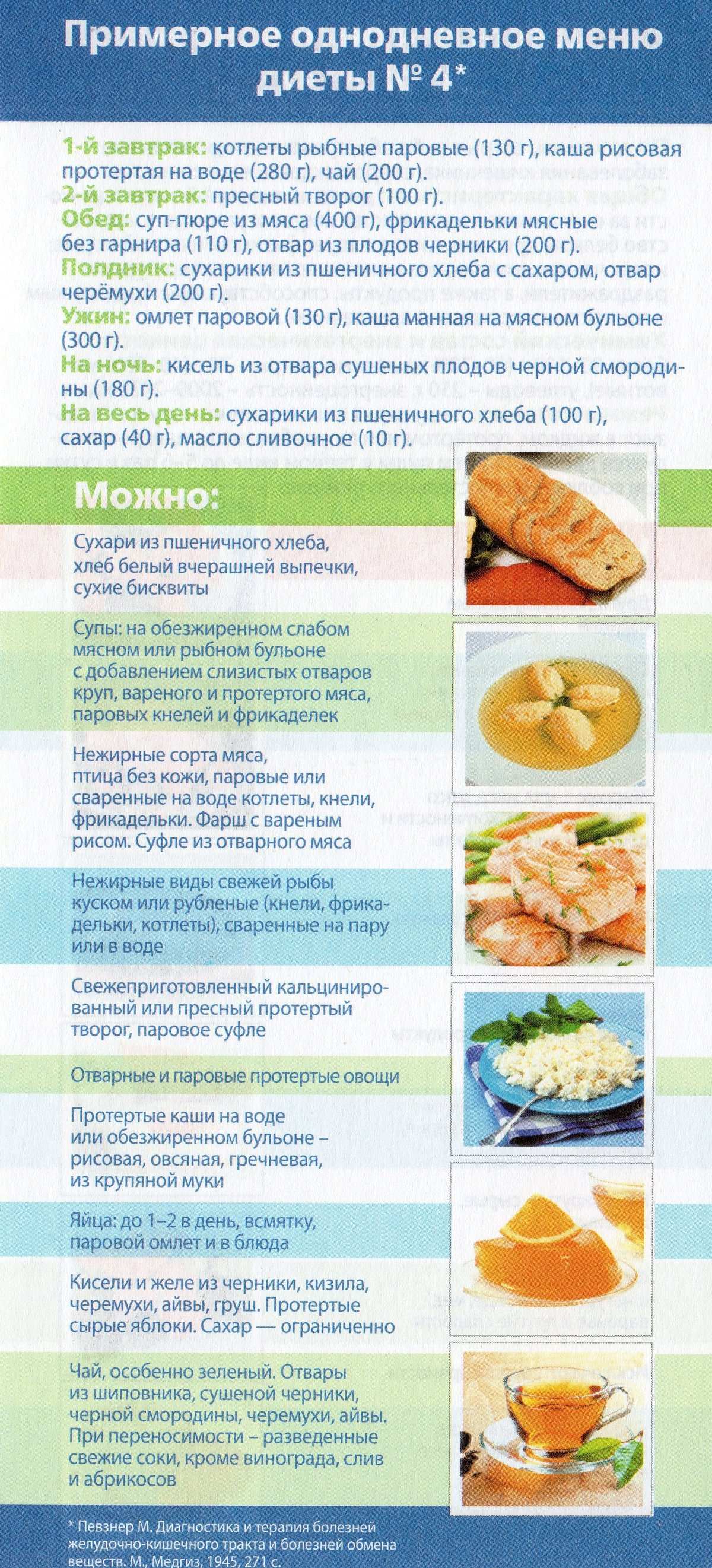 безмолочная диета 4