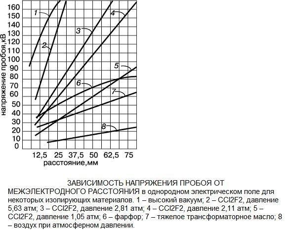 Титан гель узбекча маълумот Сайт производителя... http://bit.ly ...