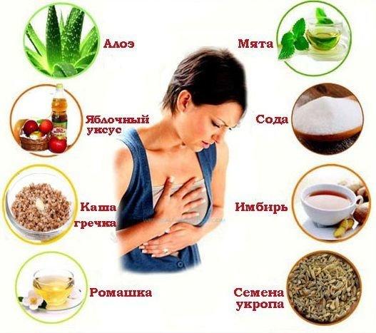 эффективное средство от аллергии таблетки