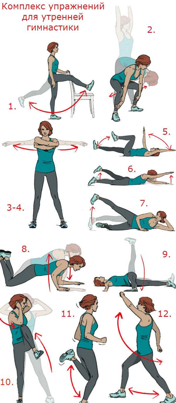Схема Физических Нагрузок Для Похудения. Тренировки для похудения.