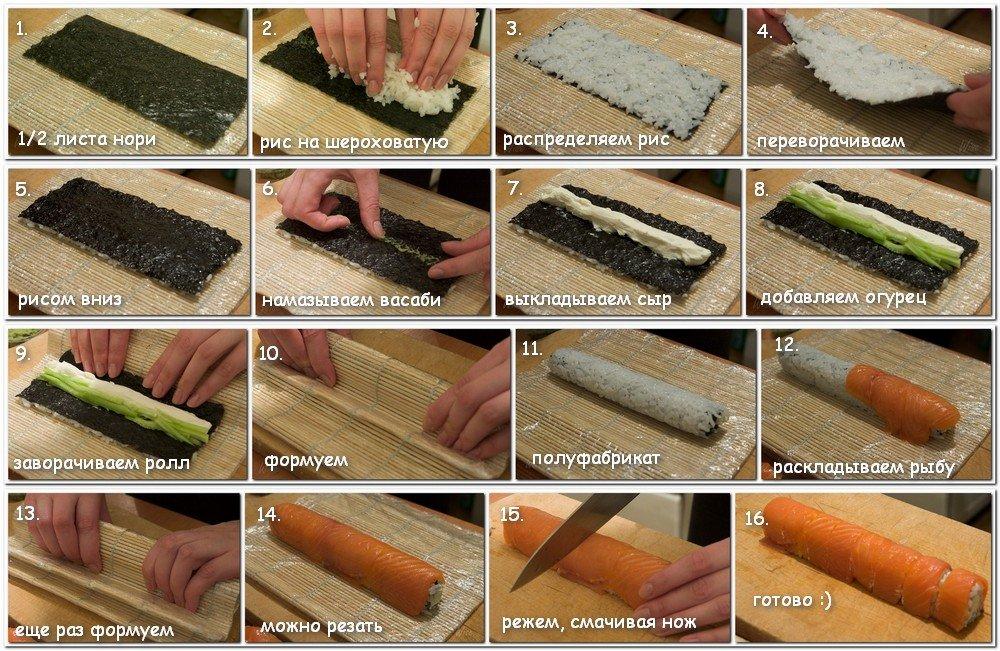 Суши дома рецепт с фото пошагово