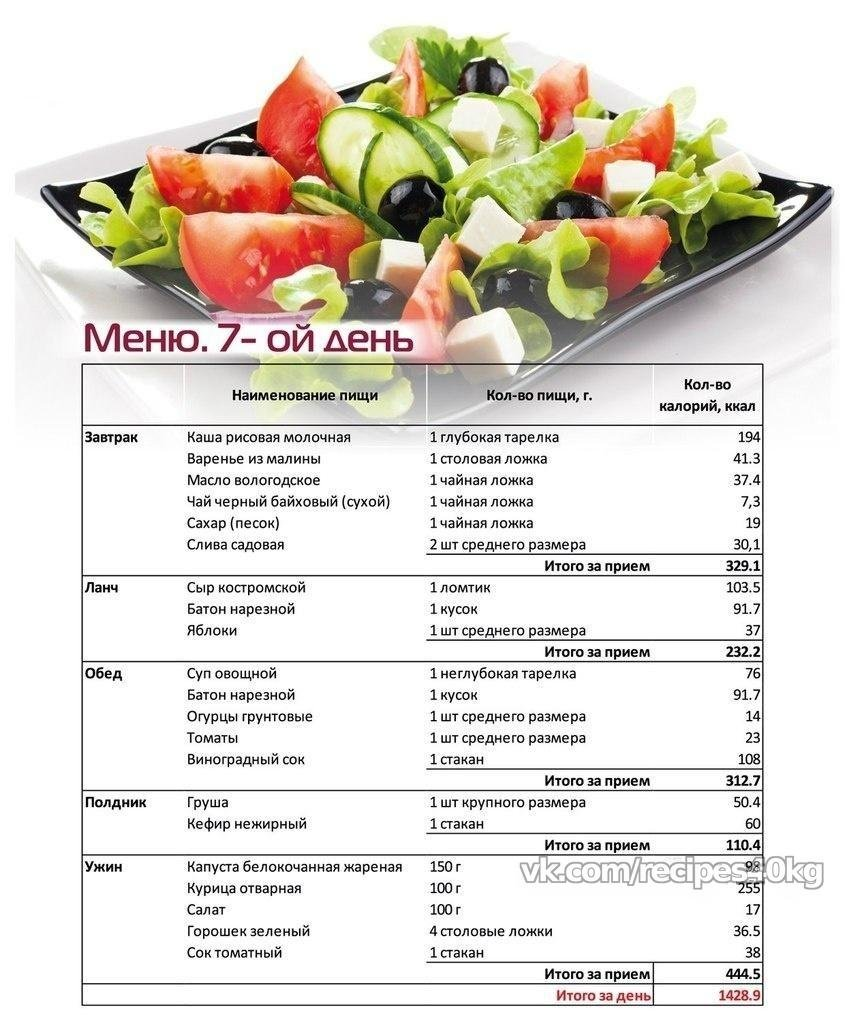 Сытное меню для похудения
