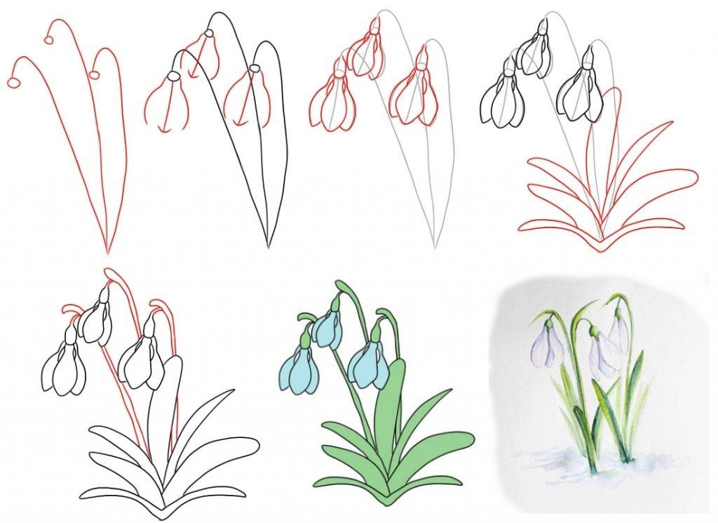 Рисунки к рассказу бежин луг тургенева которые можно нарисовать легко вашего