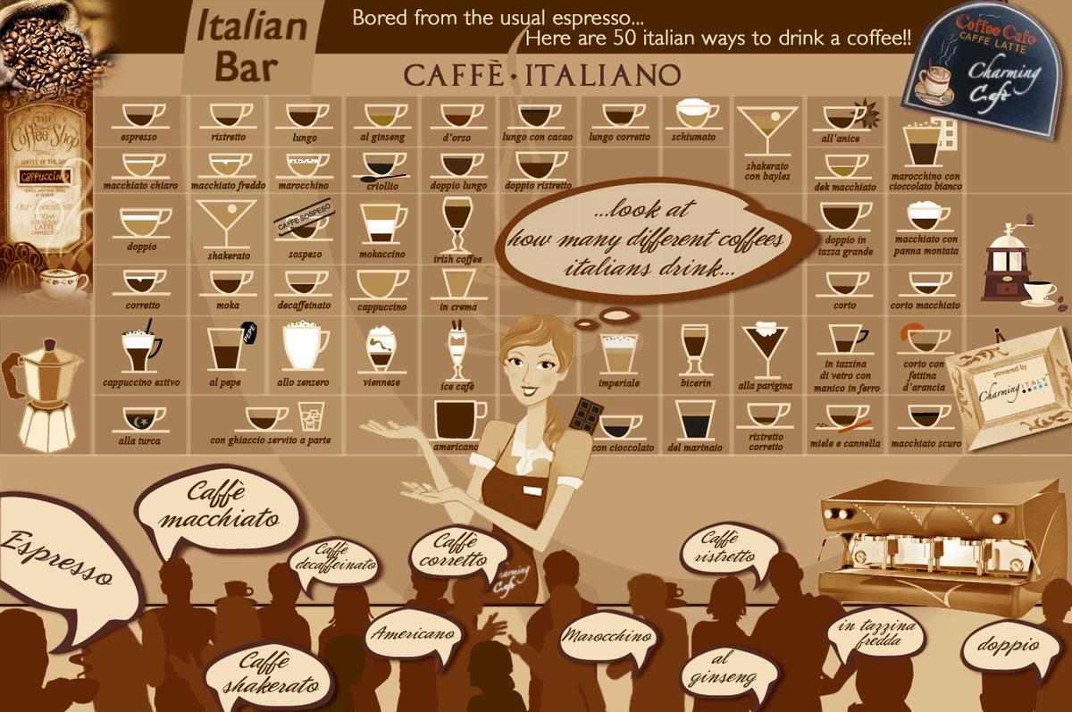 пустота, постер кофейная инфографика мой