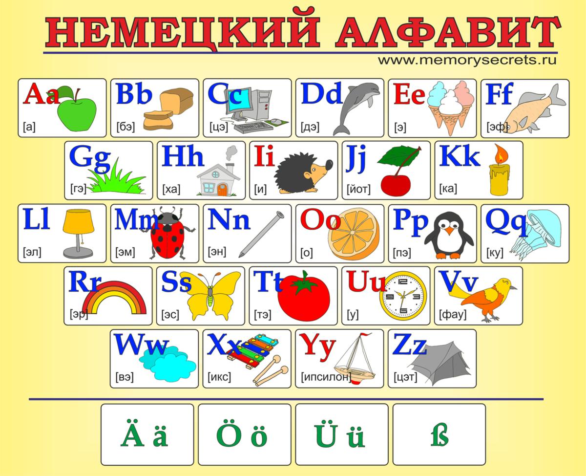 Мастурбацию лесу читать немецкий с переводом на русский с иллюстрациями