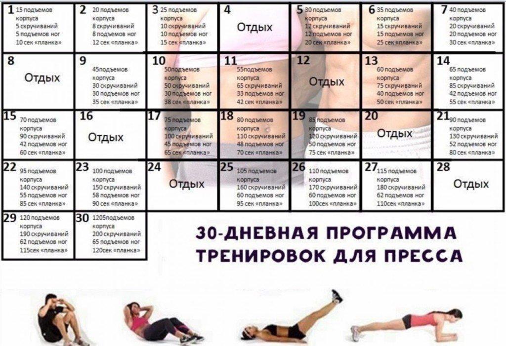 График Упражнений Для Похудения. Эффективные тренировки для похудения