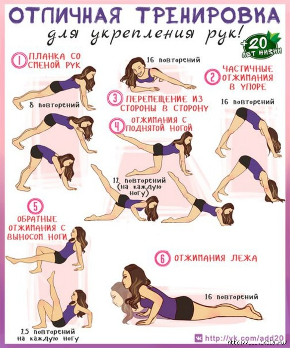 Комплексные Упражнения Для Похудения В Домашних Условиях.