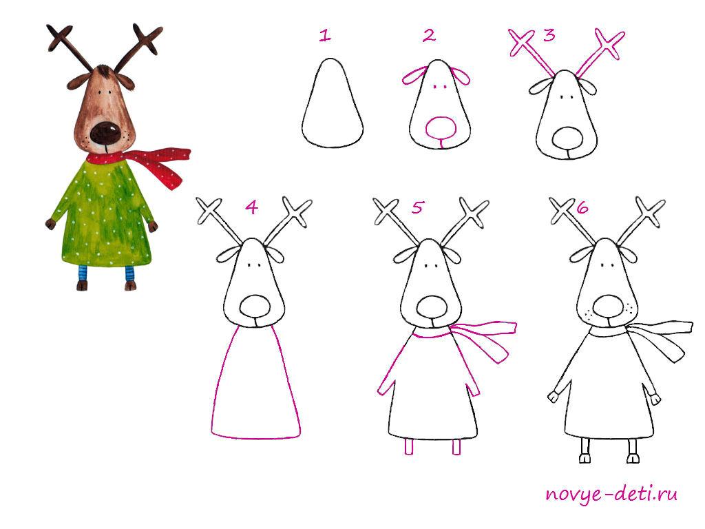 нарисовать рисунок нового года поэтапно типов имб