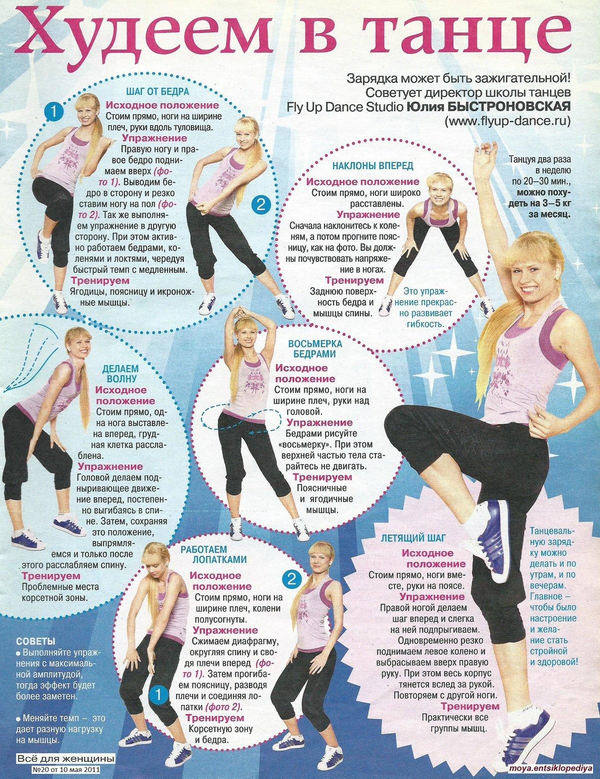 упражнения при похудении в картинках ик-диоды