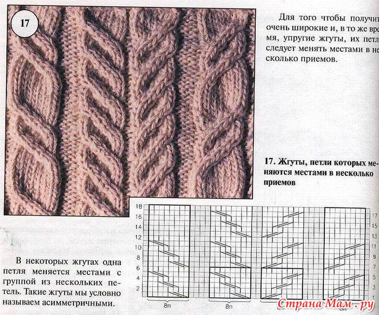Узоры спицами из жгутов для жилета фото