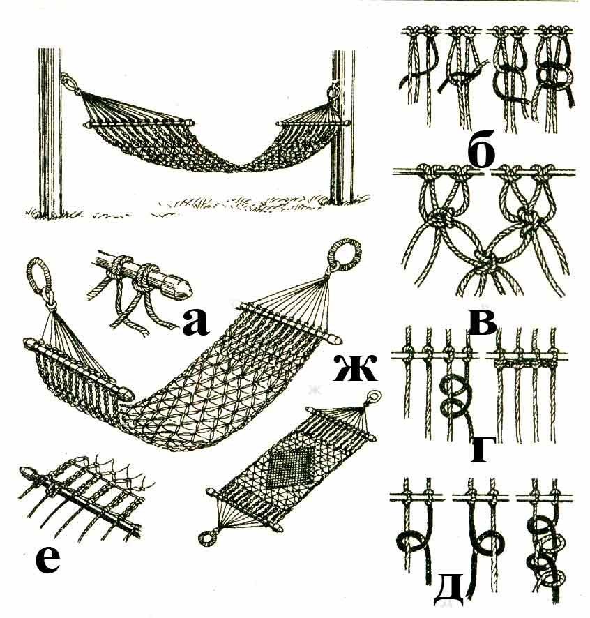 из макраме плетения сумки схема
