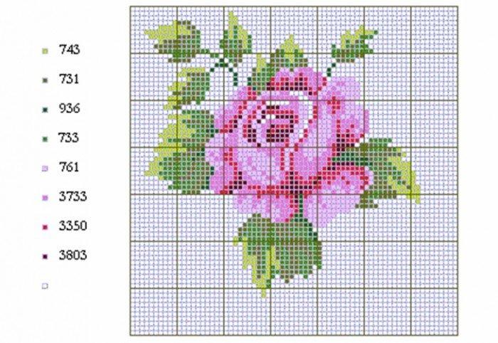 Схемы цветов для вышивания крестиком