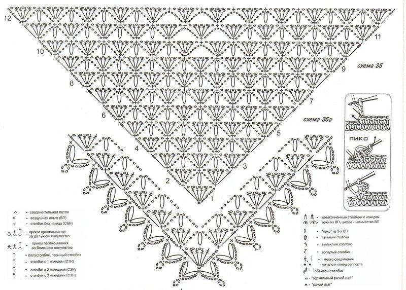 Ажурные шали крючком схемы и описание фото