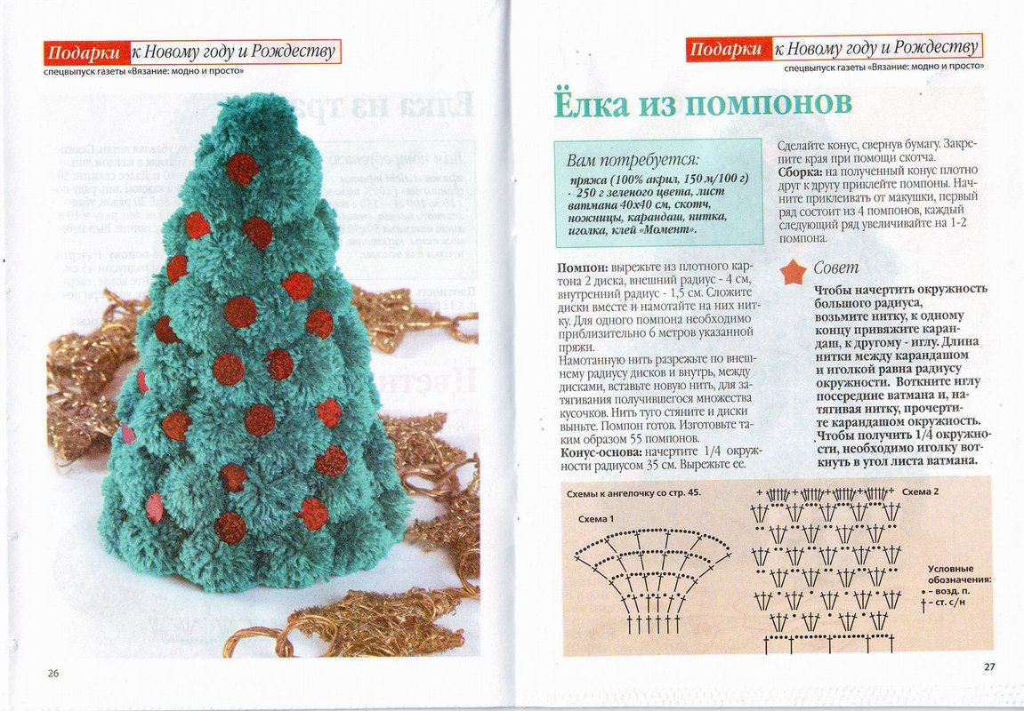 елка ель вязаная крючком сувенир подарок Manwmru карточка