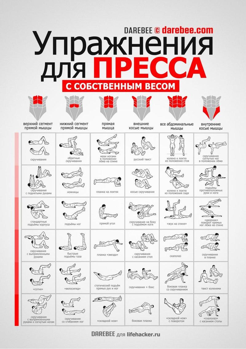 Упражнения на руки своим весом