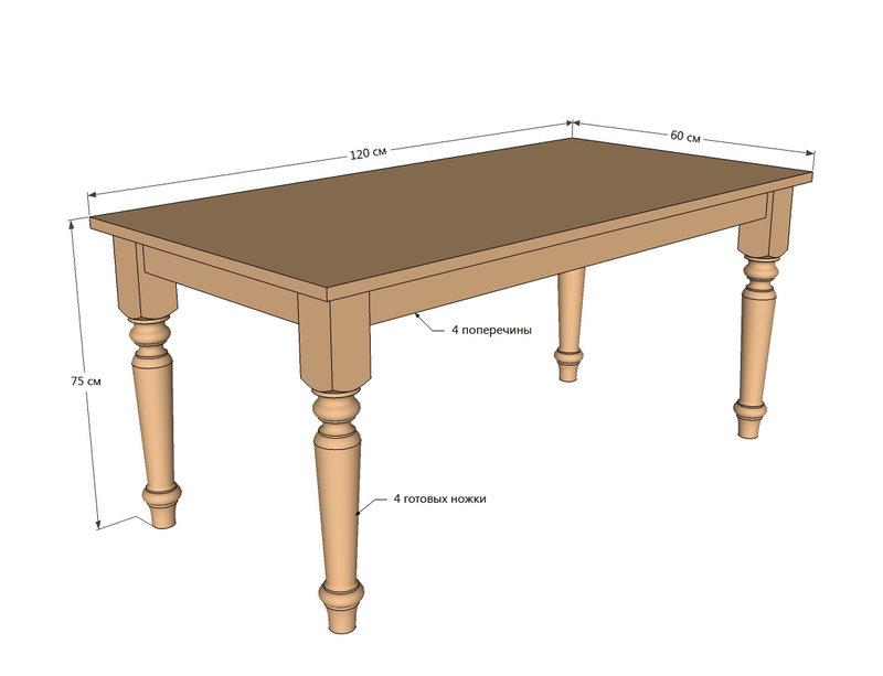 Как сделать своими руками обеденный стол