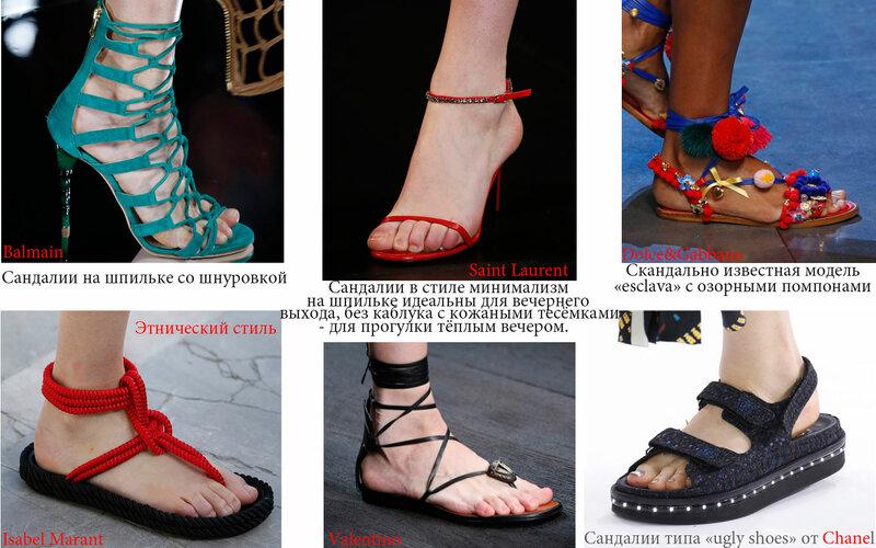 Женская обувь - тренды моды сезона весна лето 2016 | Новости