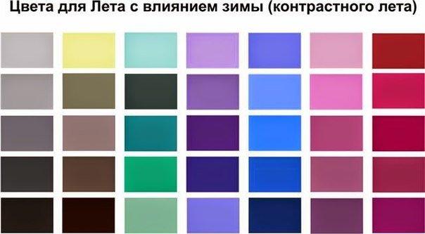 фото цветотип контрастное лето