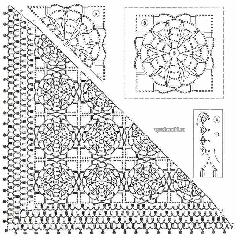 шаль схема вязания