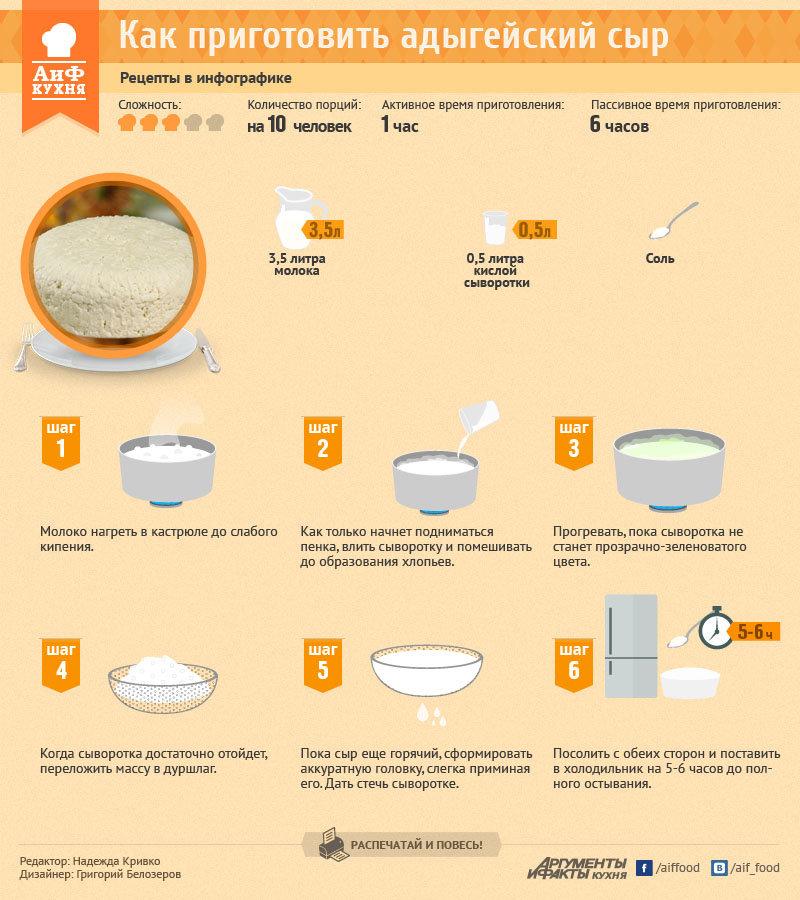 взыскать алименты сыр пармезан рецепт приготовления руны