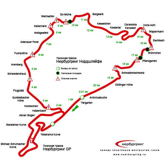 Нюрбургринг Нордшляйфе — пожалуй одна из самых знаменитых и опасных гоночных трасс в мире
