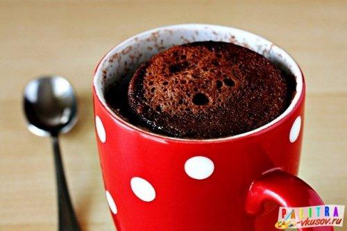 Кекс в микроволновке за 5 минут (фото-рецепт)