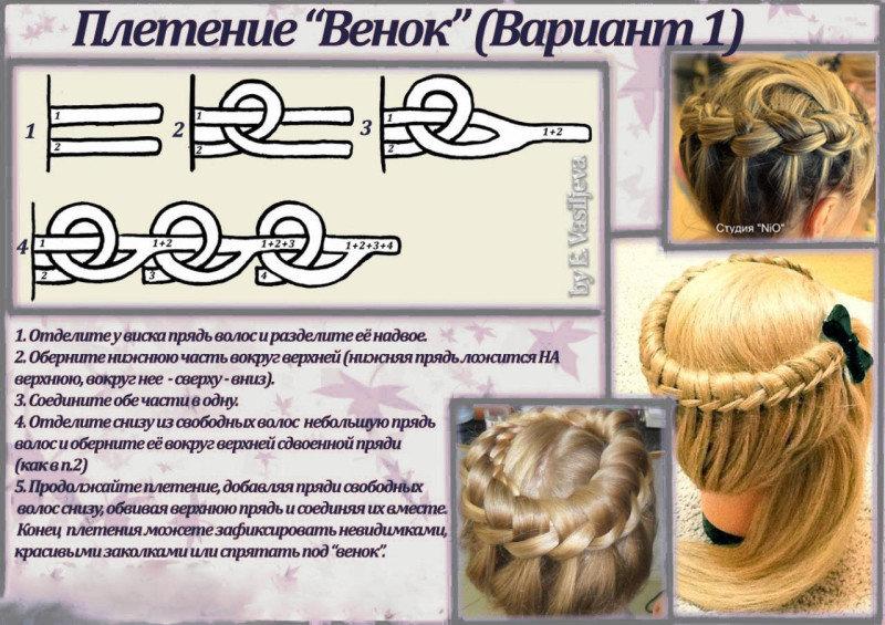 Картинки с схемами плетения волос