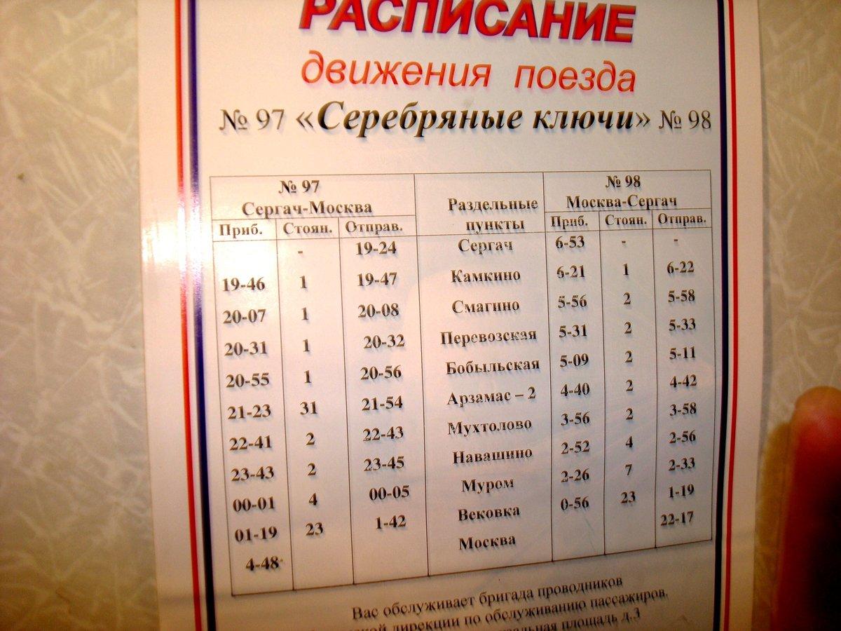 Расписание поездов адлер нижний новгород 14