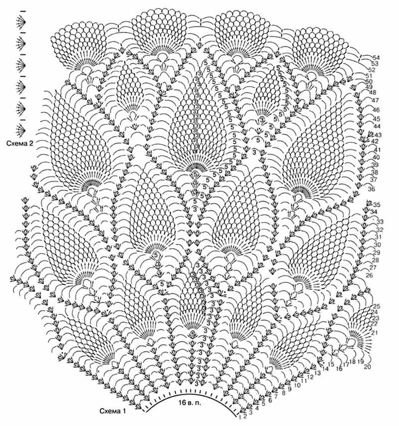Схемы для вязания крючком детские платья 121