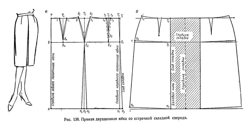 Прямая юбка с встречной складкой спереди