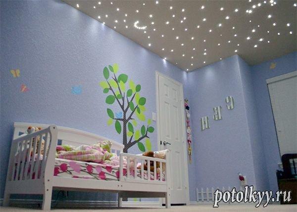 Идеи освещения в детской комнате (с фото).