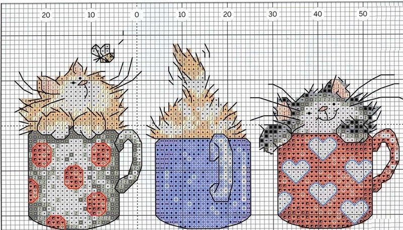 Коты в кружках схема вышивки