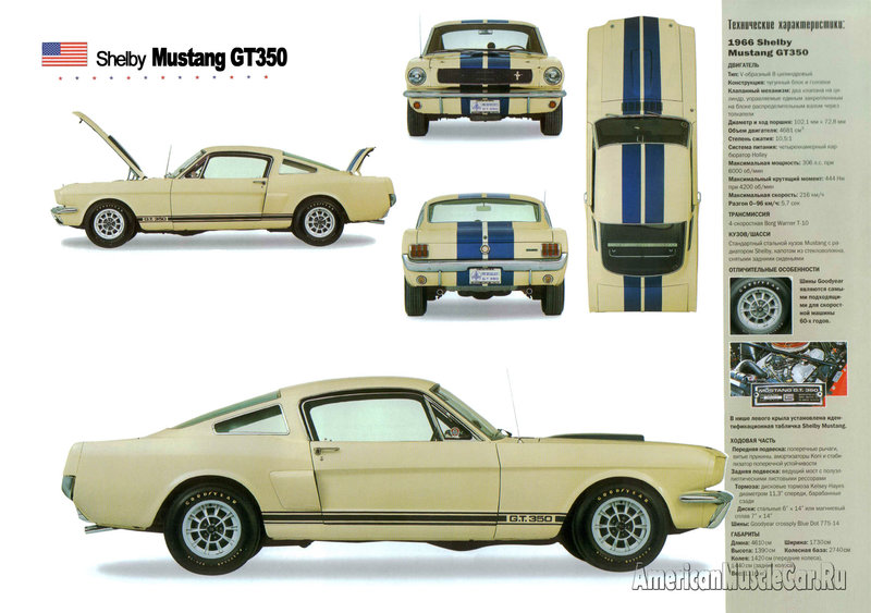 Американские мускул кары - Ford Mustang