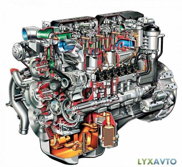 Фото принципа работы дизельного двигателя
