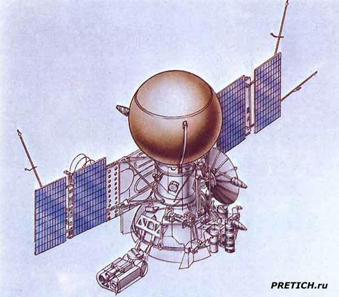 Вега-1 космический аппарат, СССР, схема