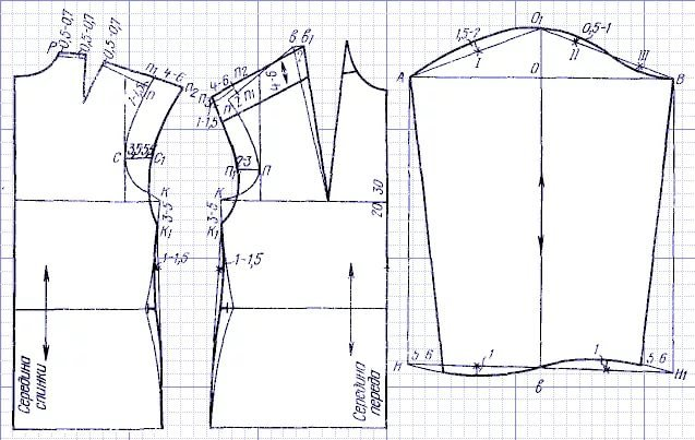 8d0ec91cbe43 ... Выкройка женских костюм - RedCafe Бесплатные выкройки женско
