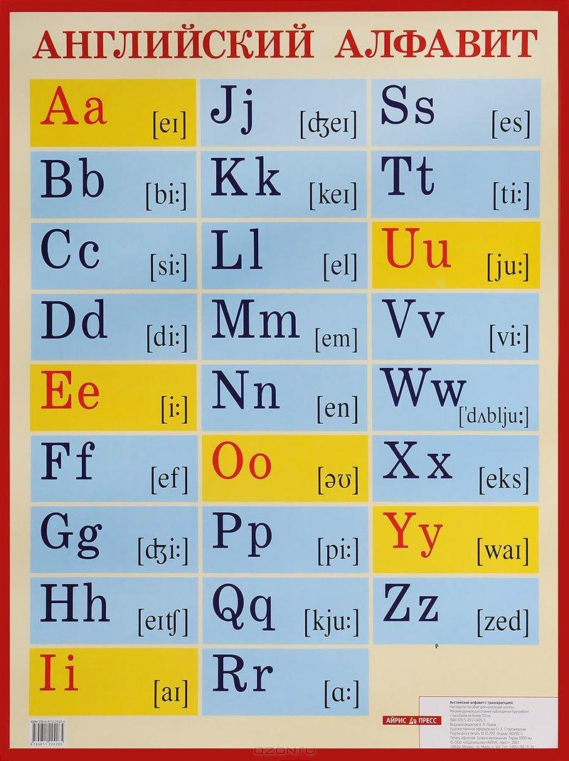Английский алфавит с транскрипцией 2 класс
