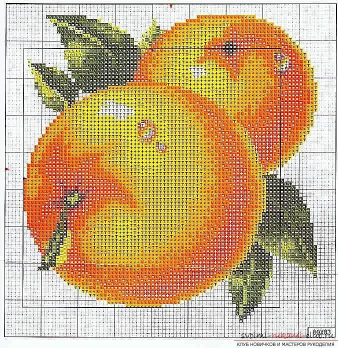 Вышивка крестом схемы апельсин