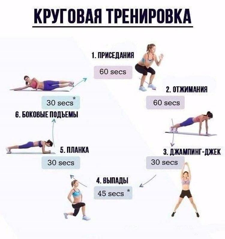 примерным группа упражнений в домашних условиях с картинками так