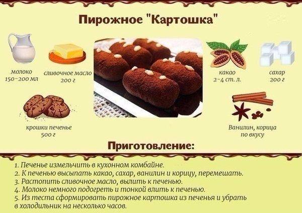 пирожное картошка рецепт из печенья и сгущенки в домашних условиях