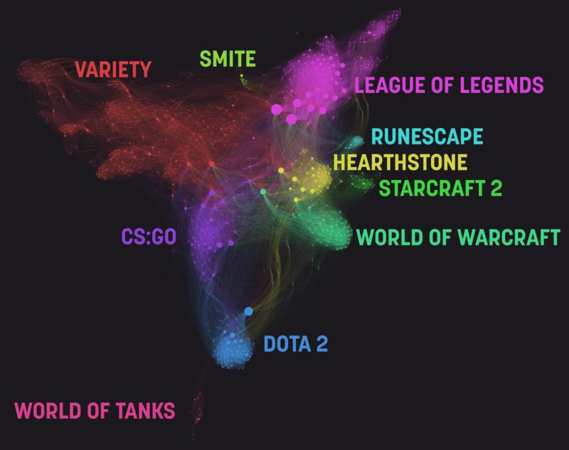 Киберспорт: итоги 2015