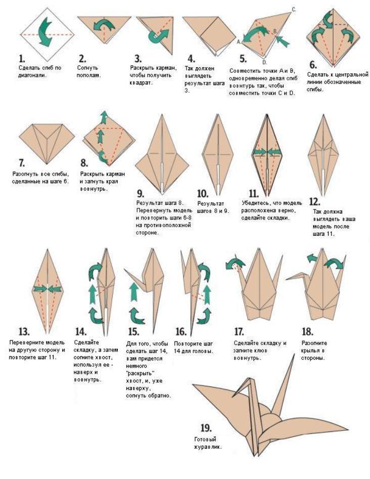 Оригами журавлик как его сделать 659