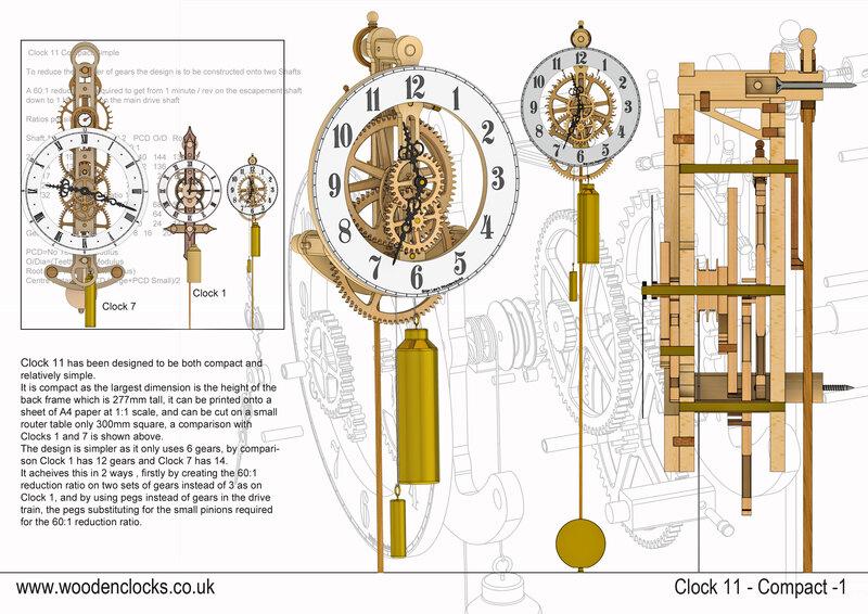 Clock11 Compact-p1.jpg (3200×2263)
