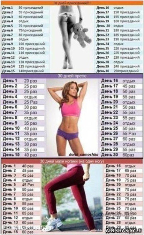 Сколько раз делать упражнения для похудения