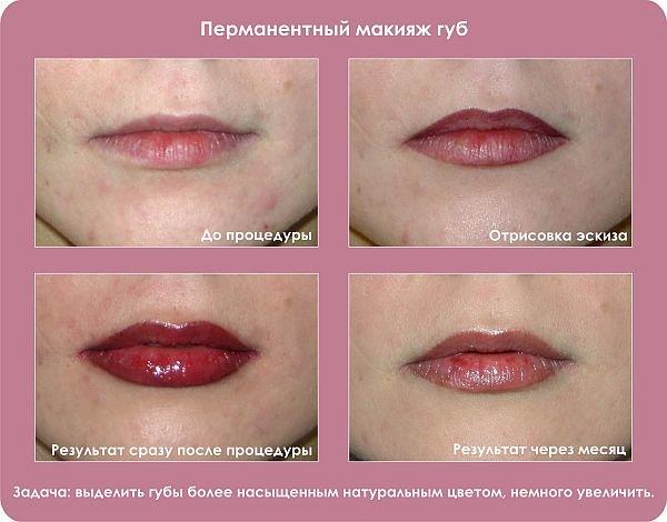 губы татуаж до и после фото