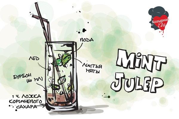 Коктейль Mint Julep