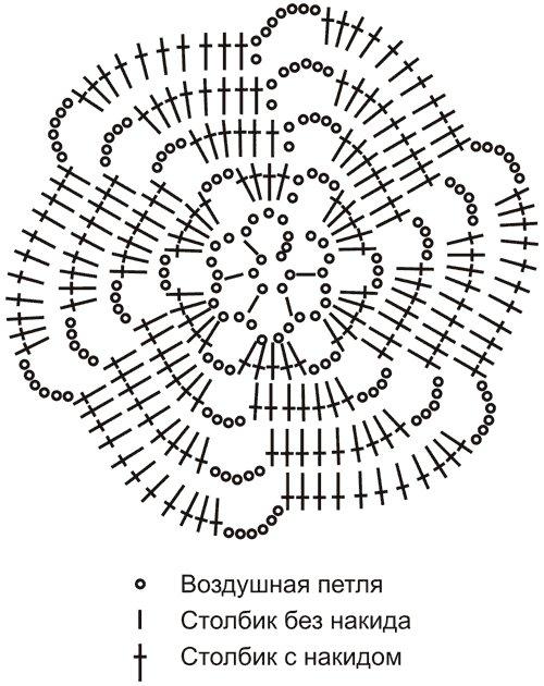 Коллекция схем для вязания крючком 25